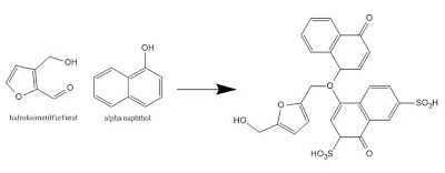 Molisch reaction