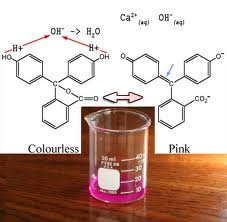 gambar indikator asam basa PP