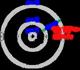 gambar model teori atom bohr