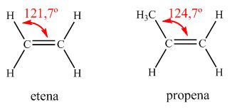 rumus struktur etena propena alkena