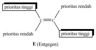 isomer e