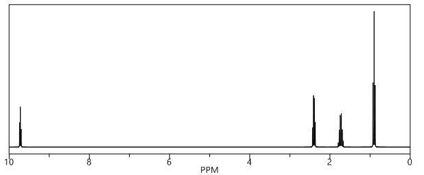 NMR butanal