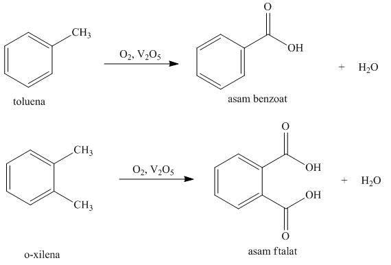 sintesis asam benzoat ftalat