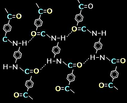 ikatan hidrogen polimer