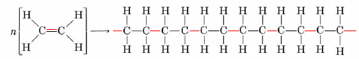 polimerisasi etena