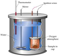kalorimeter, gambar kalorimeter