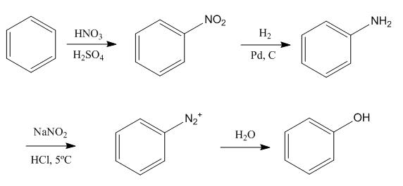 sintesis fenol reaksi benzena