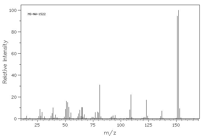 spektrum massa vanillin