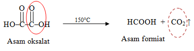 dekarboksilasi asam semut