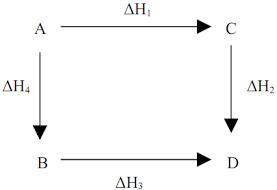 Hukum hess ilmu kimia artikel dan materi kimia hukum hess dapat digunakan untuk mencari keseluruhan energi yang dibutuhkan untuk melangsungkan reaksi kimia perhatikan diagram berikut ccuart Images