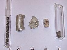 boron aluminium galium indium talium