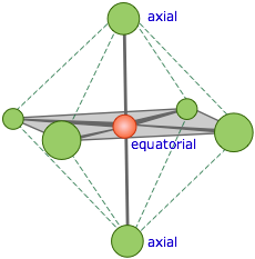 ikatan kimia kristal